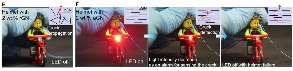 "Linked up to a small red LED, the USC team's 3D printed helmet is designed to ""sense"" pressure from above. As compression increases, the intensity of the light decreases, signalling its potential to crack. Finally, when the helmet is forced to crack, the LED switches off, alerting failure of the device. Image via Science Advances, Supplementary Materials"