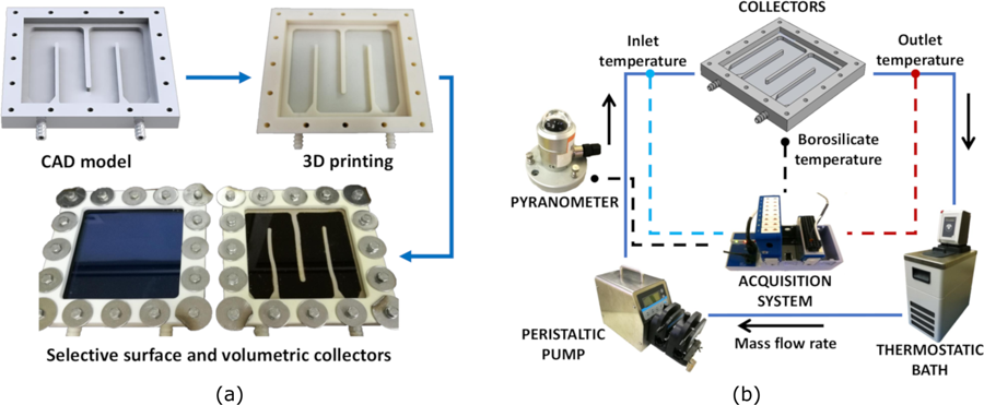 Solar collectors made with the help of coffee-based colloids and 3D printing. Image via Nature.
