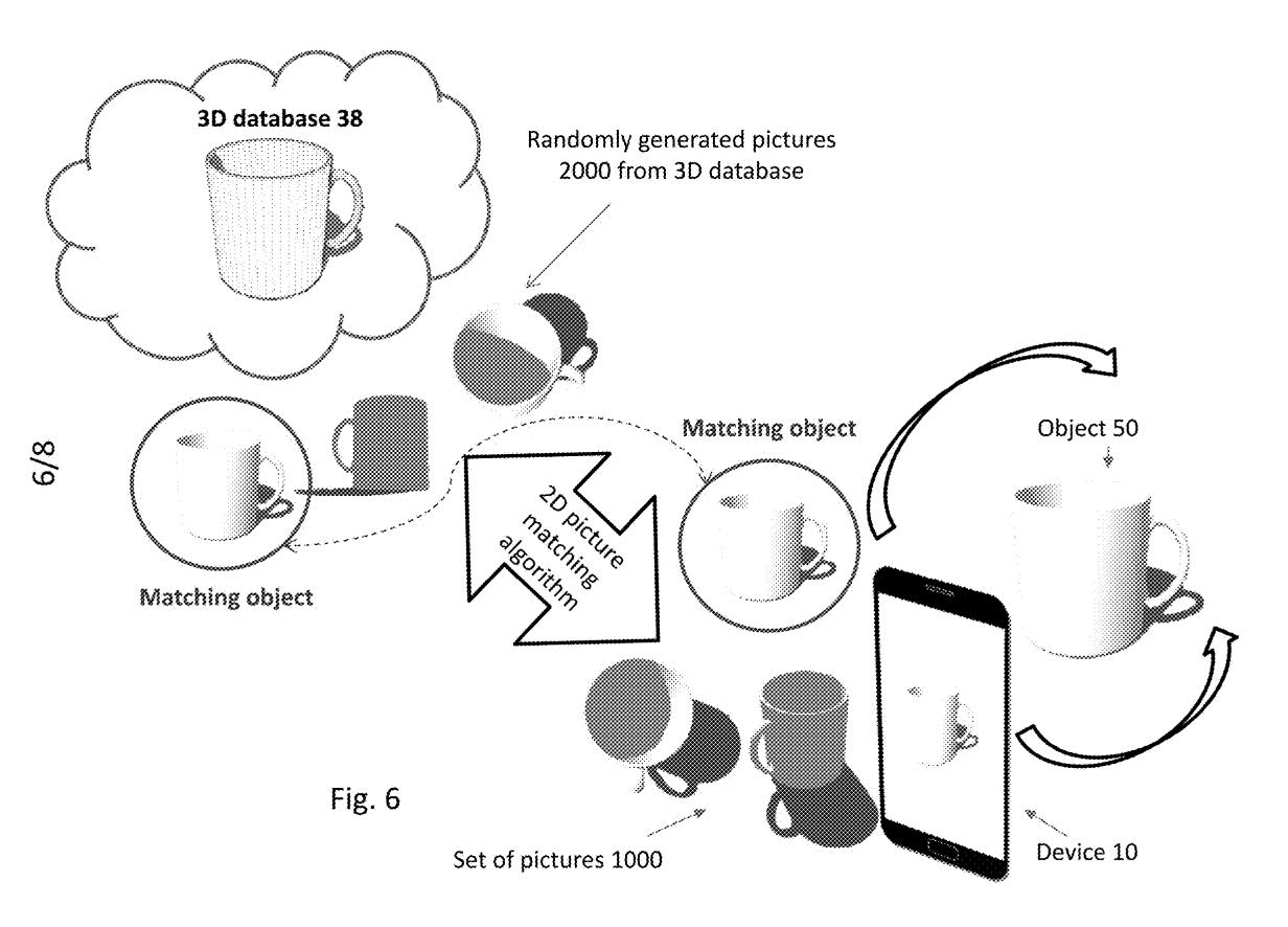 Rendering a 3D object from pictures. Image via United States Patent and Trademark Office.
