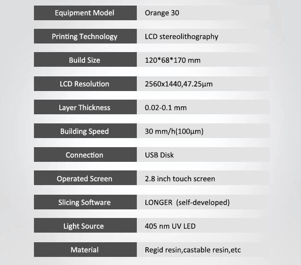 Technical specifications of the Orange 30. Image via Longer 3D.