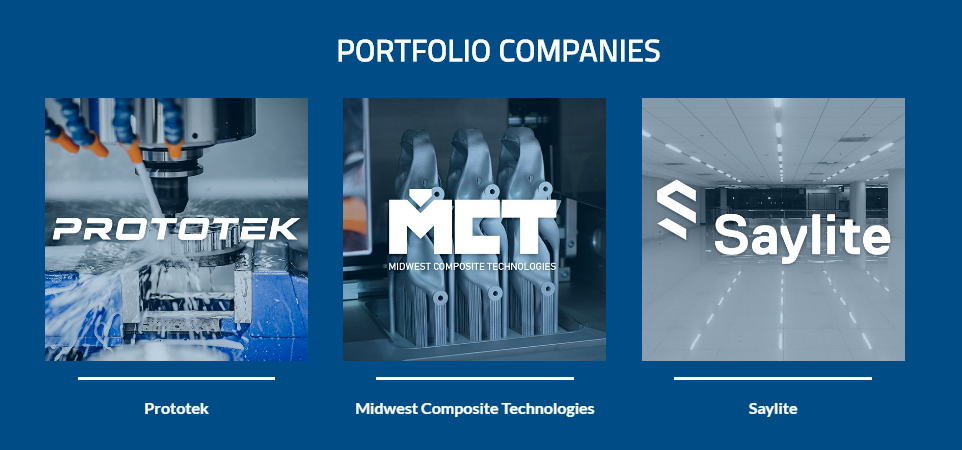 Existing portfolio companies of CORE Industrial Partners. Image via CORE Industrial Partners.
