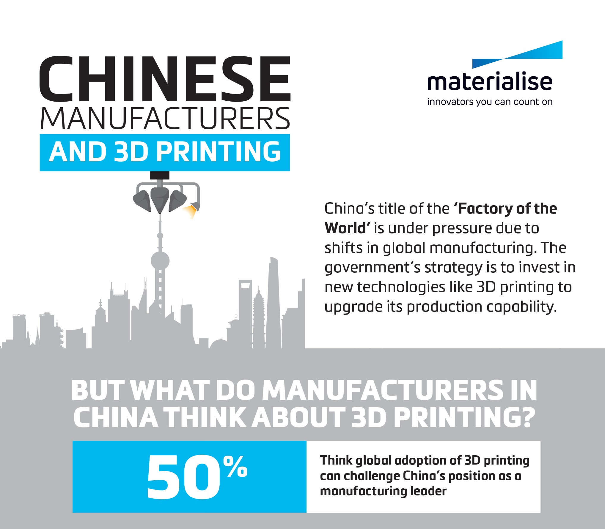 Materialise China Survey infographic detailing the opinion of Chinese manufacturers on 3D printing. Image via Materialise.