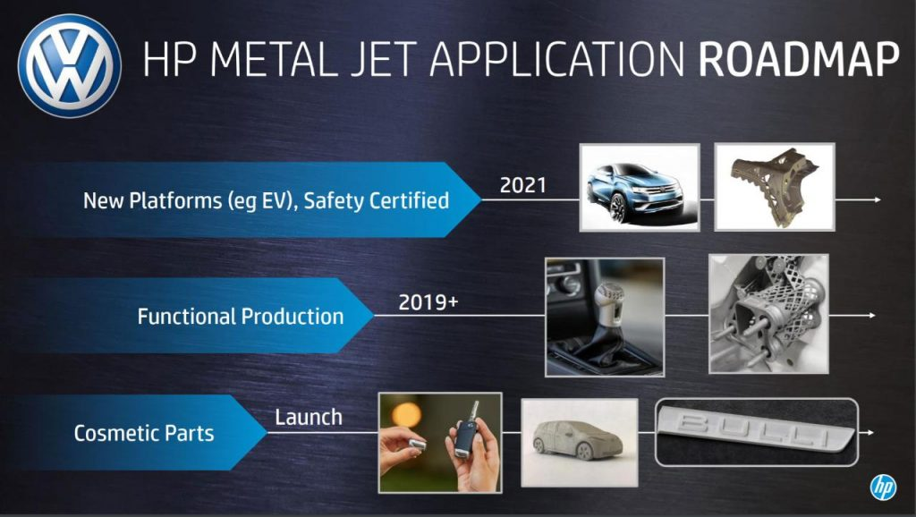 The HP Metal Jet Application Roadmap at Volkswagen. Image via HP.