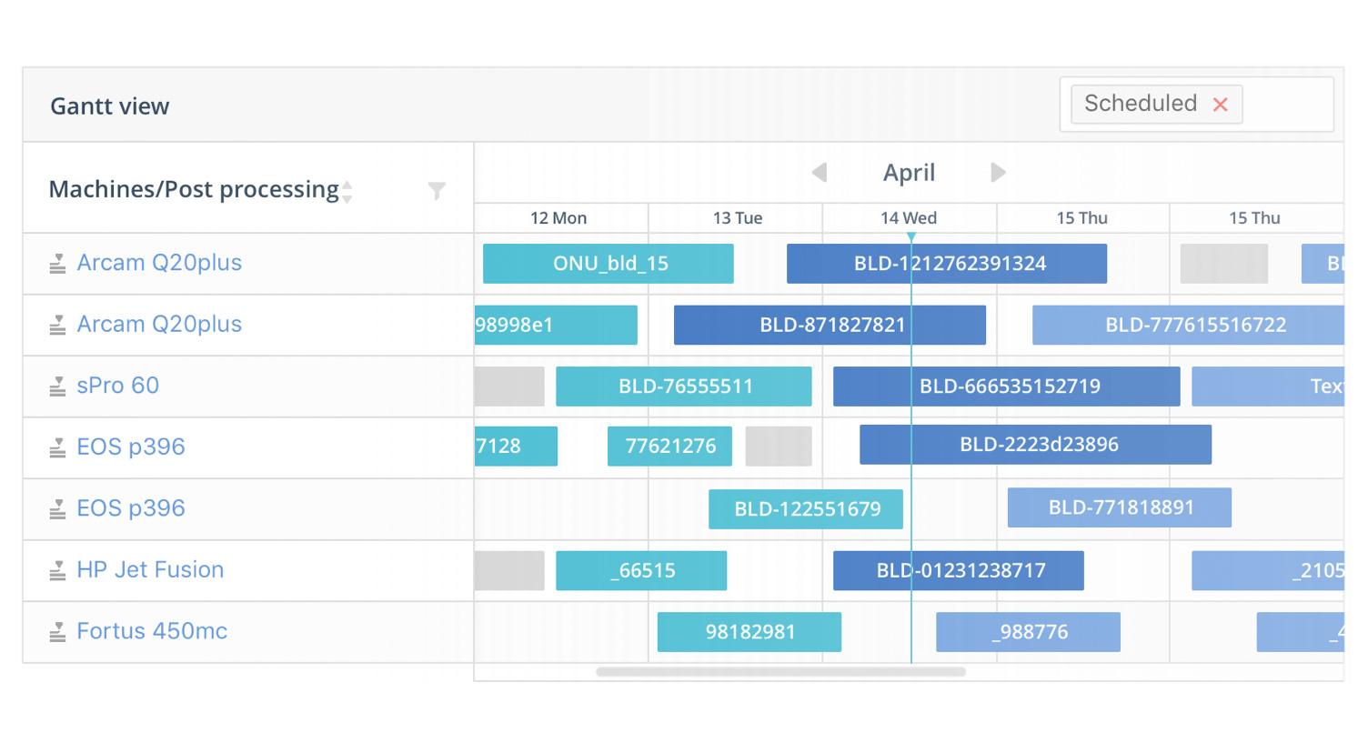 AMFG Production Scheduling. Image via AMFG.