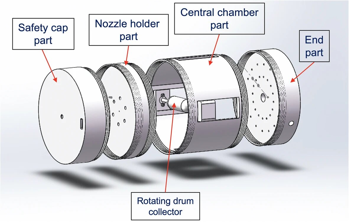 Electrospray/electrospinning chamber CAD drawing with the rotating drum collector present. Image via 3D Printing in Medicine.