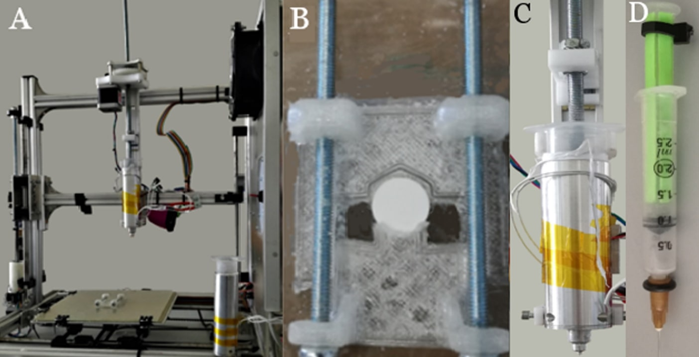 The semi-solids 3D printer used to create the tablet coatings. Image via International Journal of Pharmaceutics.