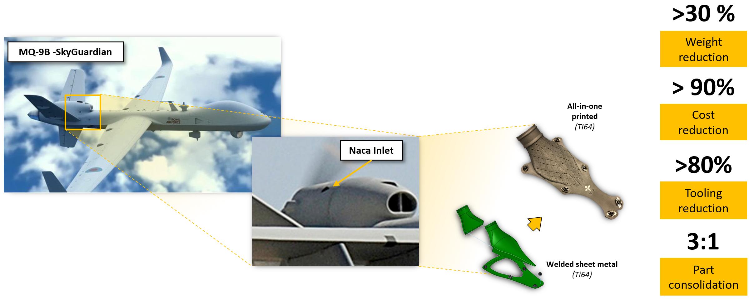 NACA Inlet case Summary. Photo via GA-ASI.