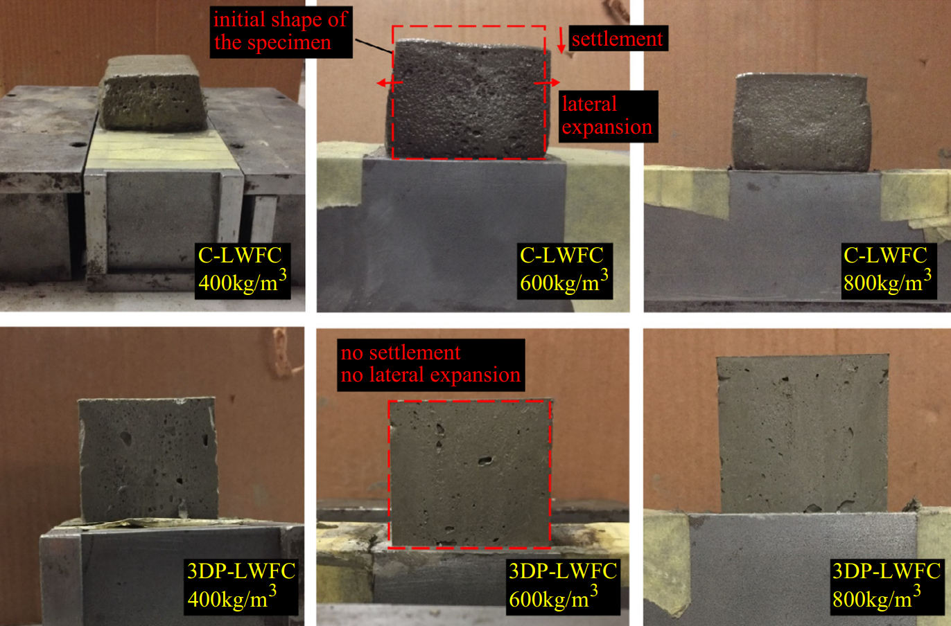 Cubic fresh cement specimens subjected to the extrusion test with rest time of five minutes. Image via University of Messina.