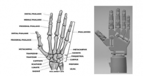 Comparison between real model (left) & Developed in this work (right). Image via International Journal of Advanced Engineering Research and Science.