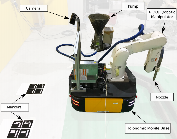 The team's robotic arm was attached to a holonomic mobile base, which provided its freedom of movement. Image via The Institute of Electrical and Electronic Engineers.