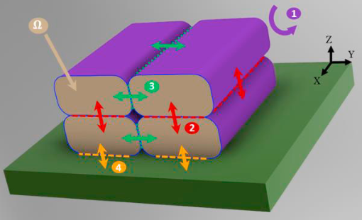 The heat transfer model developed by the team. Image via University of Nantes.