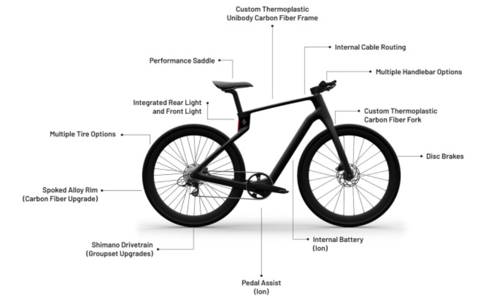 """The Superstrata's 3D printed unibody frame (pictured) makes it """"extremely impact resistant,"""" according to the company. Image via Superstrata."""