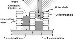 Cross-section of the injection printing process. Image via UMass.
