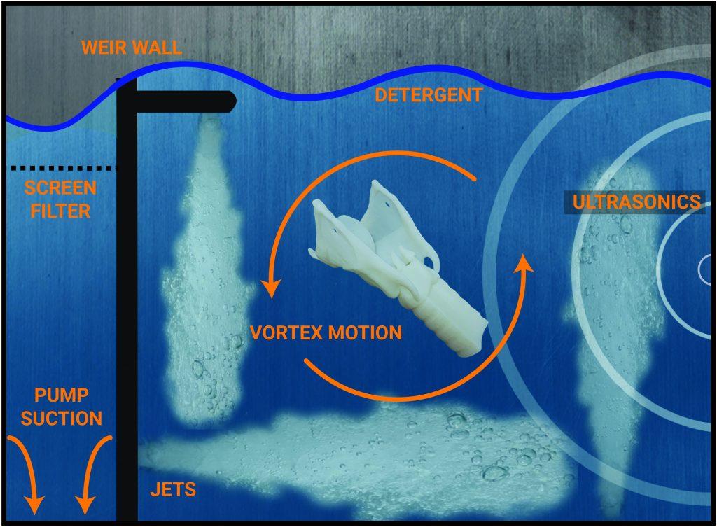 How SVC technology works. Image via PostProcess Technologies.