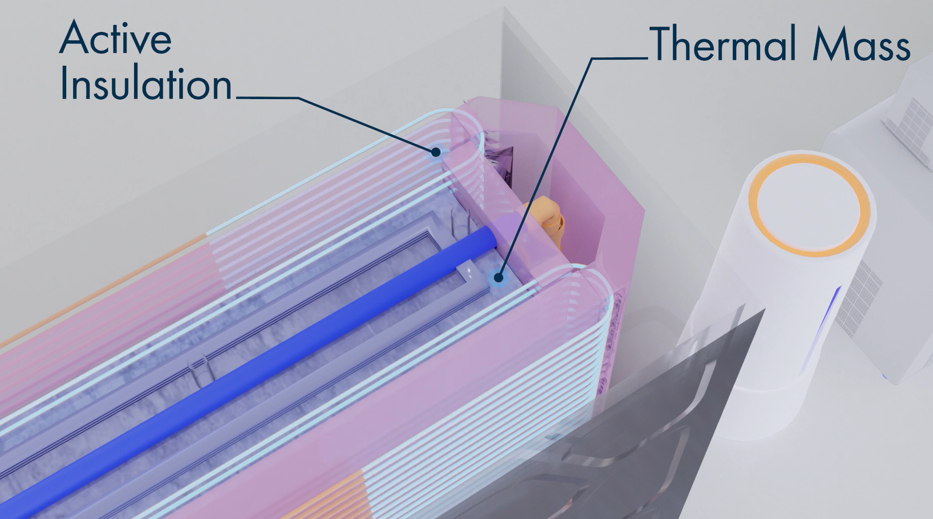 The active insulation is turned on or off dynamically to control the conduction rate of the outer wall. Image via ORNL.