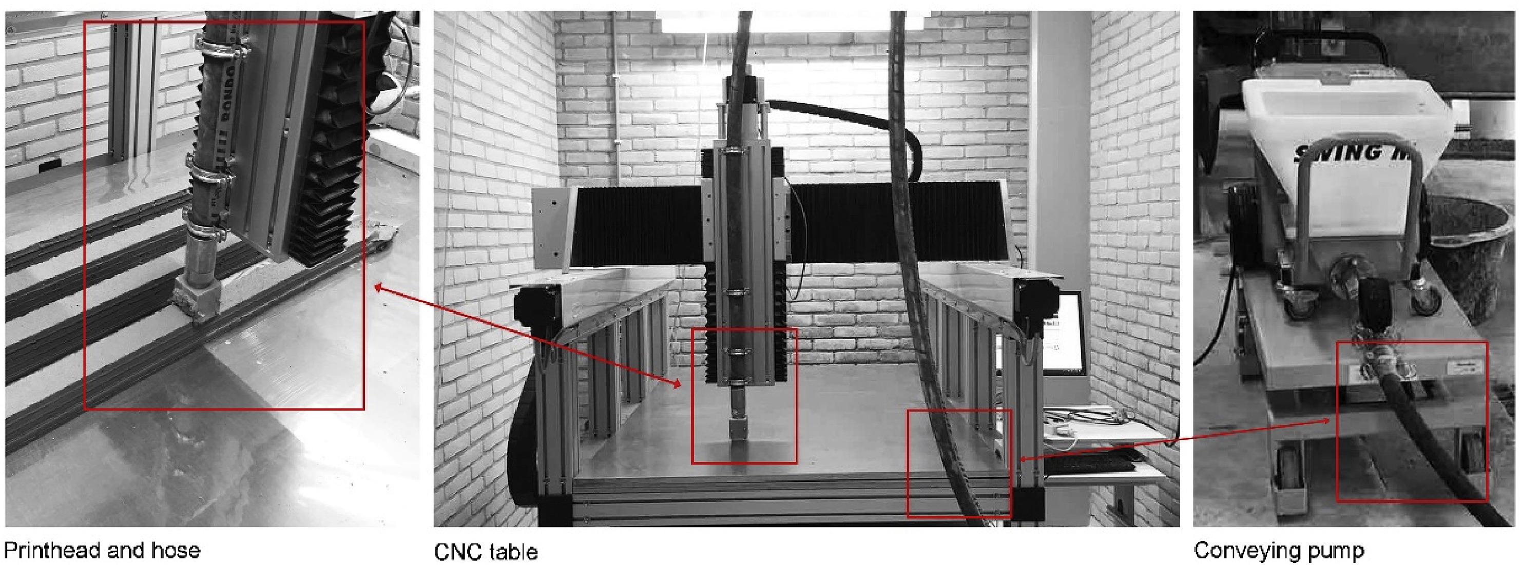 The custom printing setup in the lab. Photos via TU Delft.