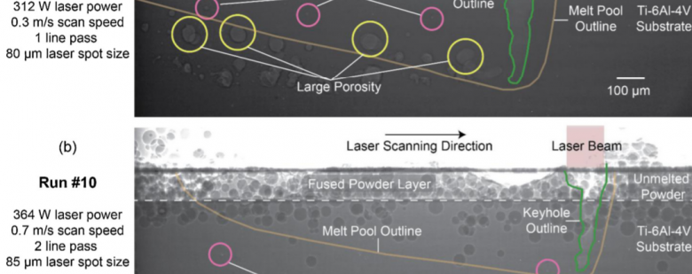 X-ray imaging of the 3D printing process. Image via Argonne National Laboratory.