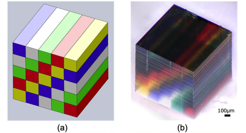 The Yokohama team tested their new approach by 3D printing a 50-layer cube with four different colors (pictured). Image via the Optical Materials Express journal.