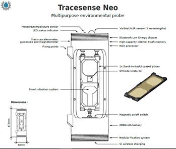 Design of the environmental probe. Image via IRD.