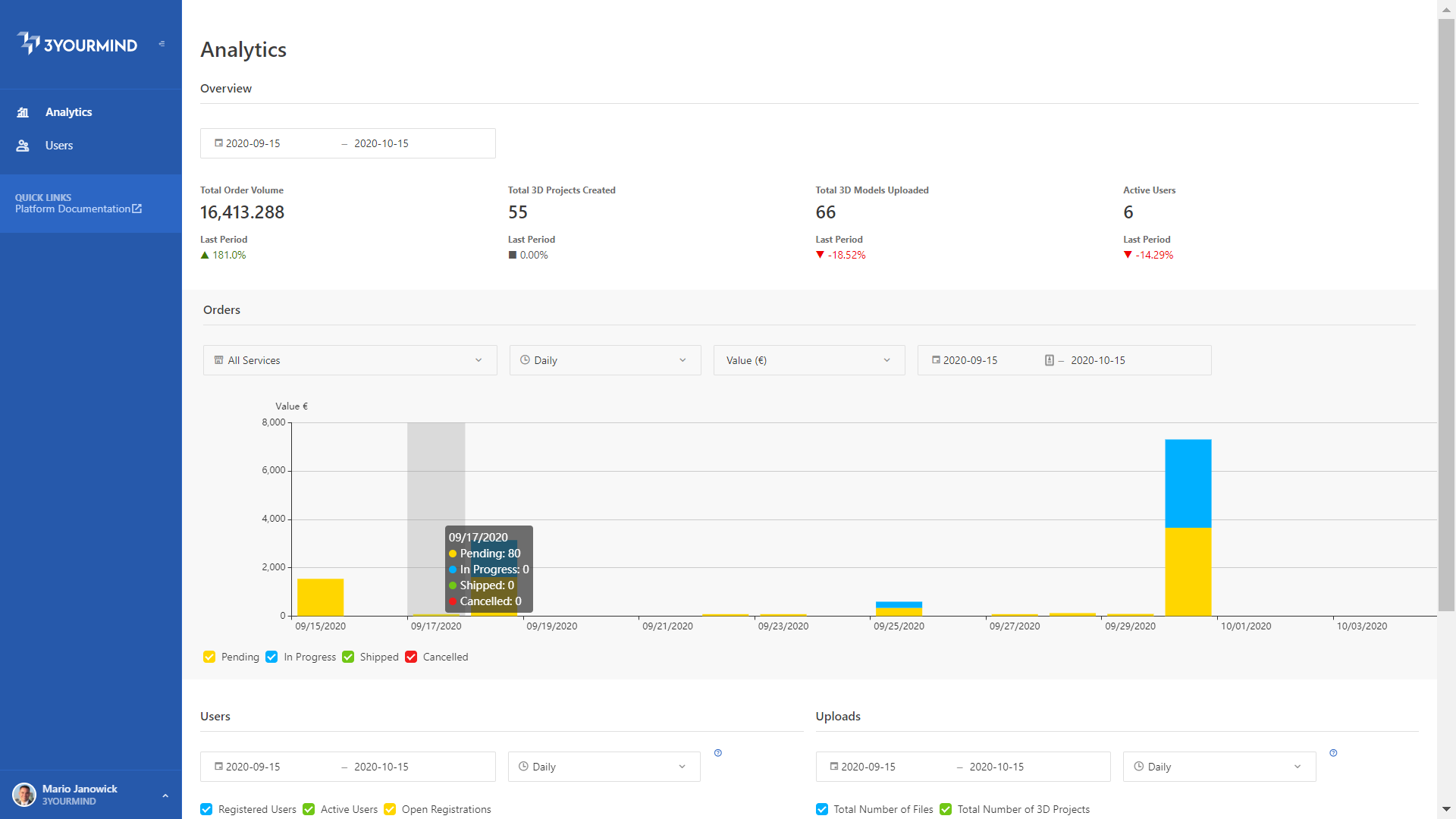 The dashboard of 3YOURMIND's Agile Manufacturing Software Suite. Image via 3YOURMIND.