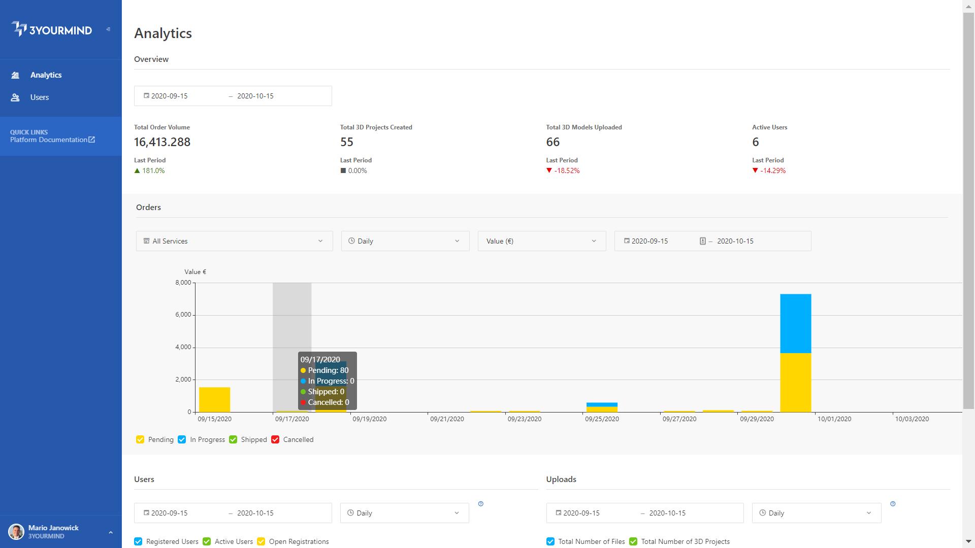Le tableau de bord de la suite logicielle Agile Manufacturing de 3YOURMIND. Image via 3YOURMIND.