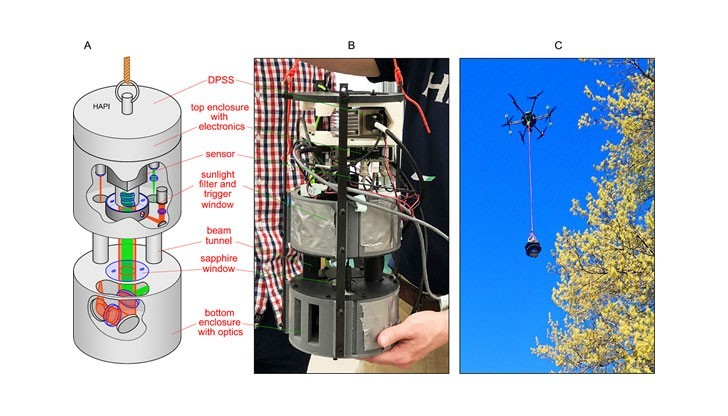 The researchers successfully tested their 3D printed detection device by dangling it from a UAV near a spruce tree. Photos via the Nature journal.