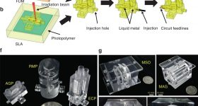 3D printing and manufacturing procedure of integrative MR probeheads for different scenarios. Image via Xiamen University/Nature.