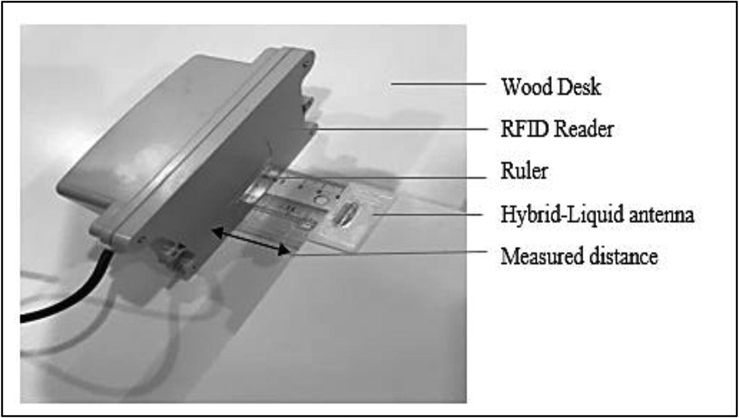The Swinburne team's hybrid RFID tag (pictured), features integrated channels to allow its polarization to be adapted when necessary. Image via the Materials Today: Proceedings journal.
