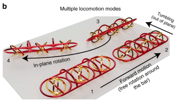 The researchers' microbots proved capable of multiple different modes of movement (pictured). Image via the Nature Communications journal.