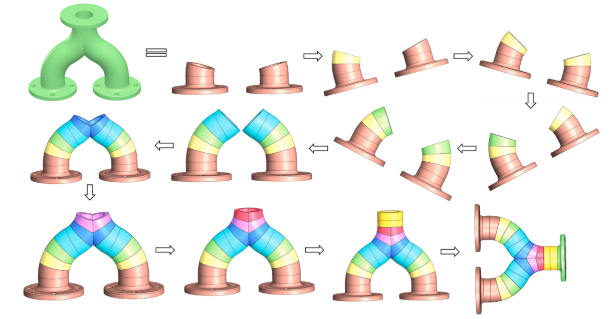 The decomposition of a 3D component into individual sections. Image via Penn State Uni.