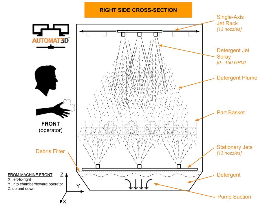 How VVD works. Image via PostProcess Technologies.