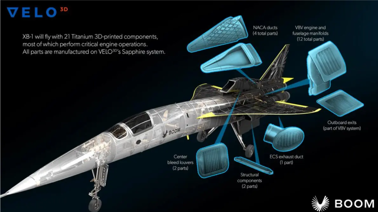 The 3D printed components of the XB-1. Image via Boom Supersonic.