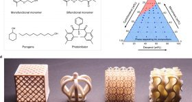 3D Printing of polymer objects with complex macroscopic 3D geometry and defined nanoporous structure. Image via KIT/Nature journal.