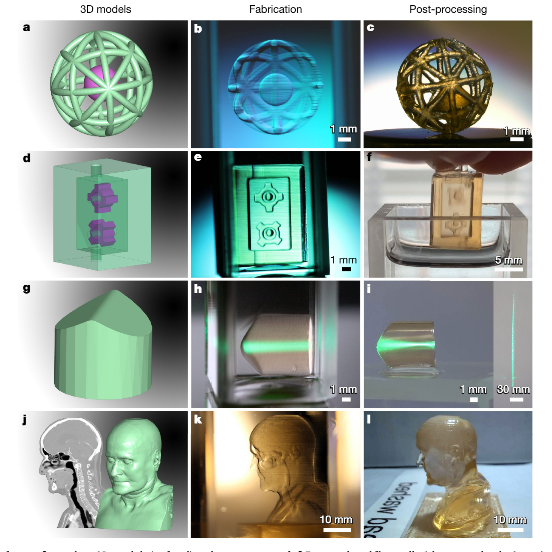 Volumetric digital manufacturing, (a, d, g, j) 3D models, (b, e, h, k) photographs of printed objects before, (c, f, i, l) and after post-processing. Image via Nature.