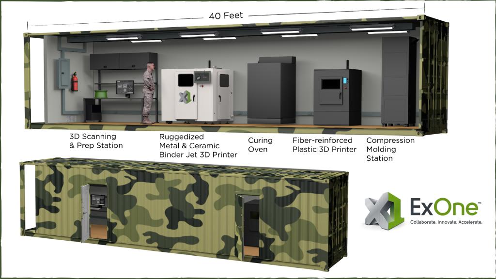 ExOne's portable 3D printing factory. Image via ExOne.