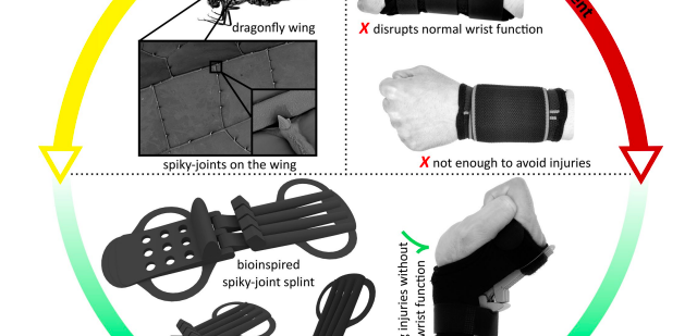 A summary of the advantages of the Kiel team's 3D printed wrist supports.