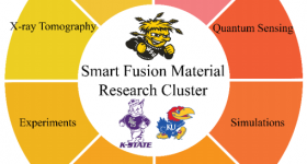Schematics of the planned convergent research cluster. Image via SFMRC proposal.