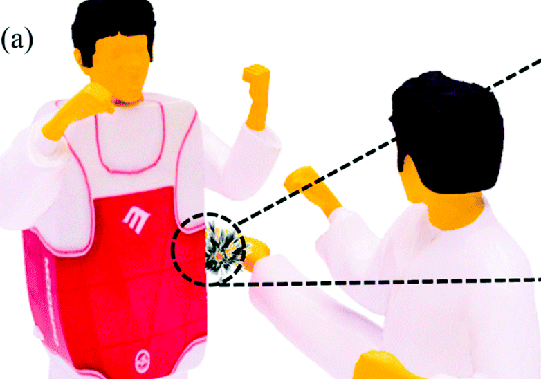 An image of a diagram showing the 3D printed sensor being tested in a taekwondo belt.