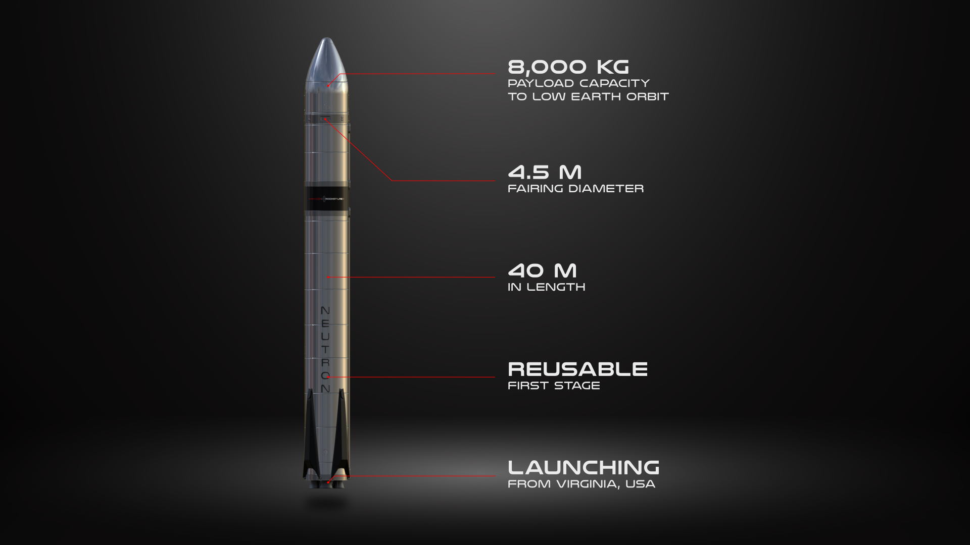 A factual breakdown of Rocket Lab's new medium-lift Neutron rocket. Image via Rocket Lab