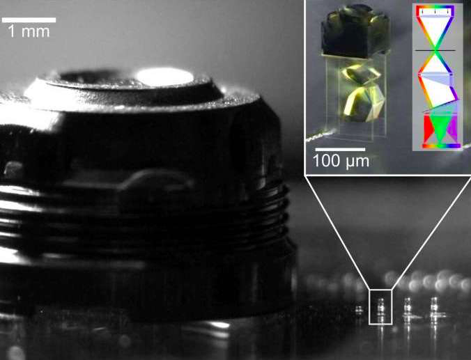 The Stuttgart team's 3D printed spectrometer alongside a smartphone camera lens.