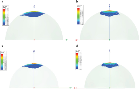 Imaging showing the simulated absorption rate of radiation within the team's artificial 'breast phantom.' Image via the International Journal of Interdisciplinary Research