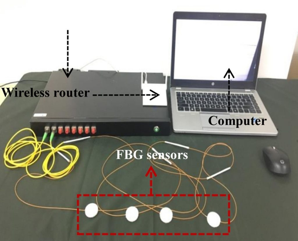 The researchers' sensor detection set-up. Image via the Sensors and Actuators A: Physical journal.