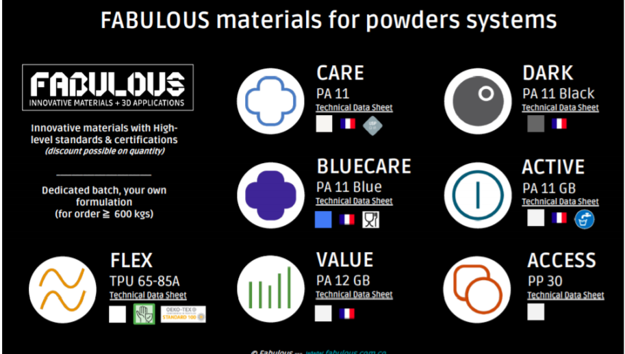 FABULOUS' range of 3D printable materials for powder bed systems. Image via Farsoon Technologies.