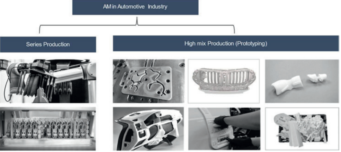 Separation of AM components within the BMW Group. Photo via BMW Group.