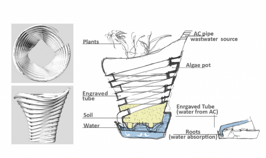 A diagram showing the layout of the researchers' 3D printed filtration system.