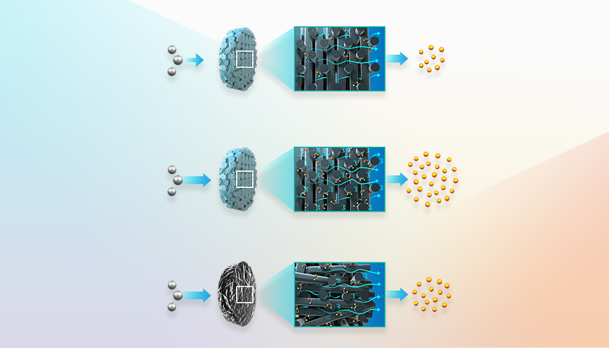 By using 3D printed lattice electrode geometries, the LLNL team was able to maximize mass transfer in electrochemical reactors, vastly improving reactor performance. Image via LLNL.