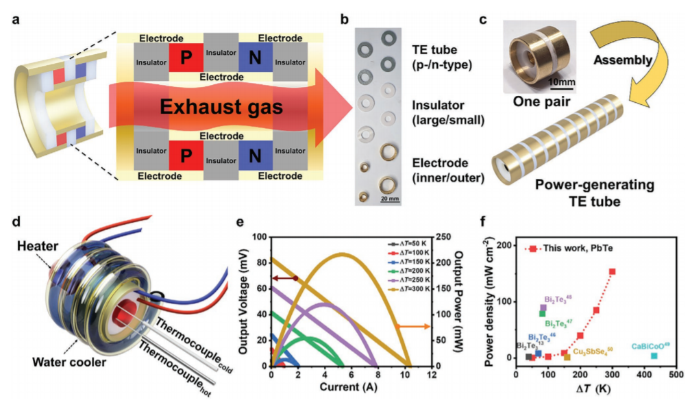 3D printing the power-generating TE tube. Image via UNIST.