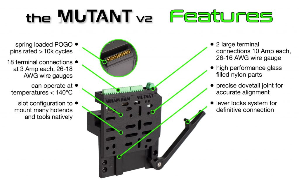 Features of the MUTANT V2. Image via Wham Bam Systems.