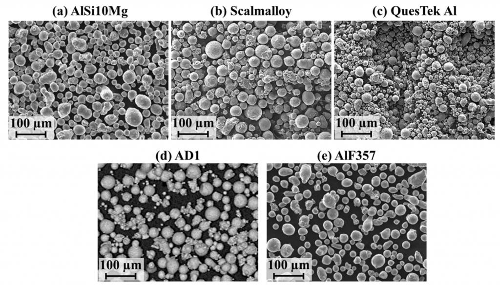 SEM imaging of the five Al powders. Image via Auburn University.