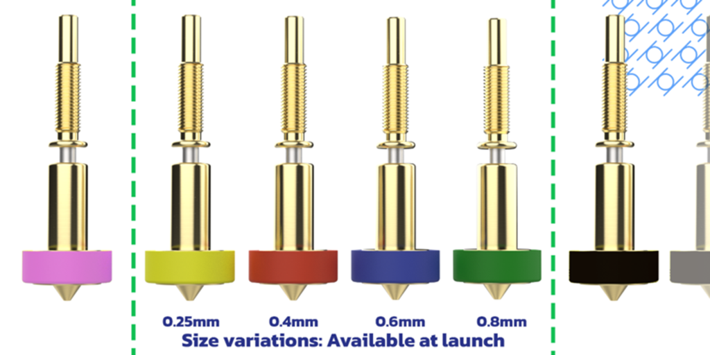 Revo will have four nozzles at launch, with more to come. Image via E3D Online.